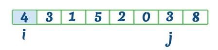quicksort passo 2