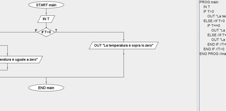 algoritmo selezione