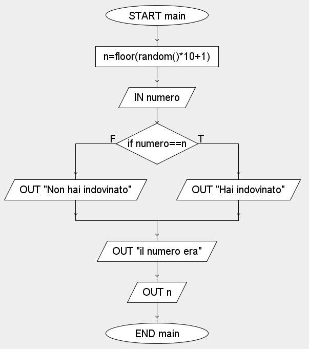 random javascript