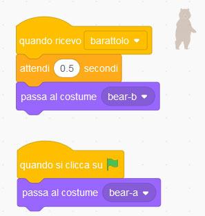 orso messaggio
