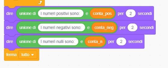 positivi e negativi