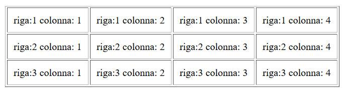 javascript tabella