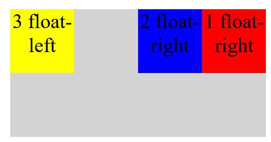 left e right float css